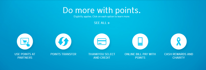 citi_thankyou_rewards_points_options