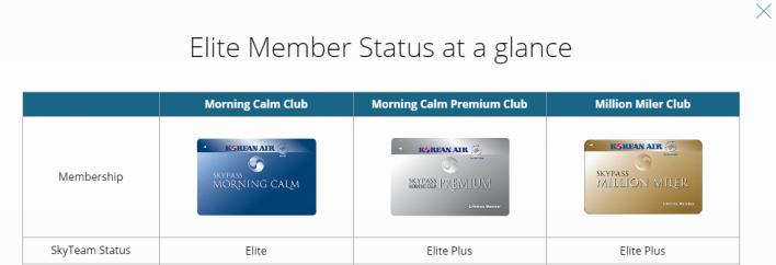 korean air skypass elite status
