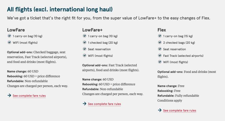 Norwegian All Flights Fares (except intl long-haul)