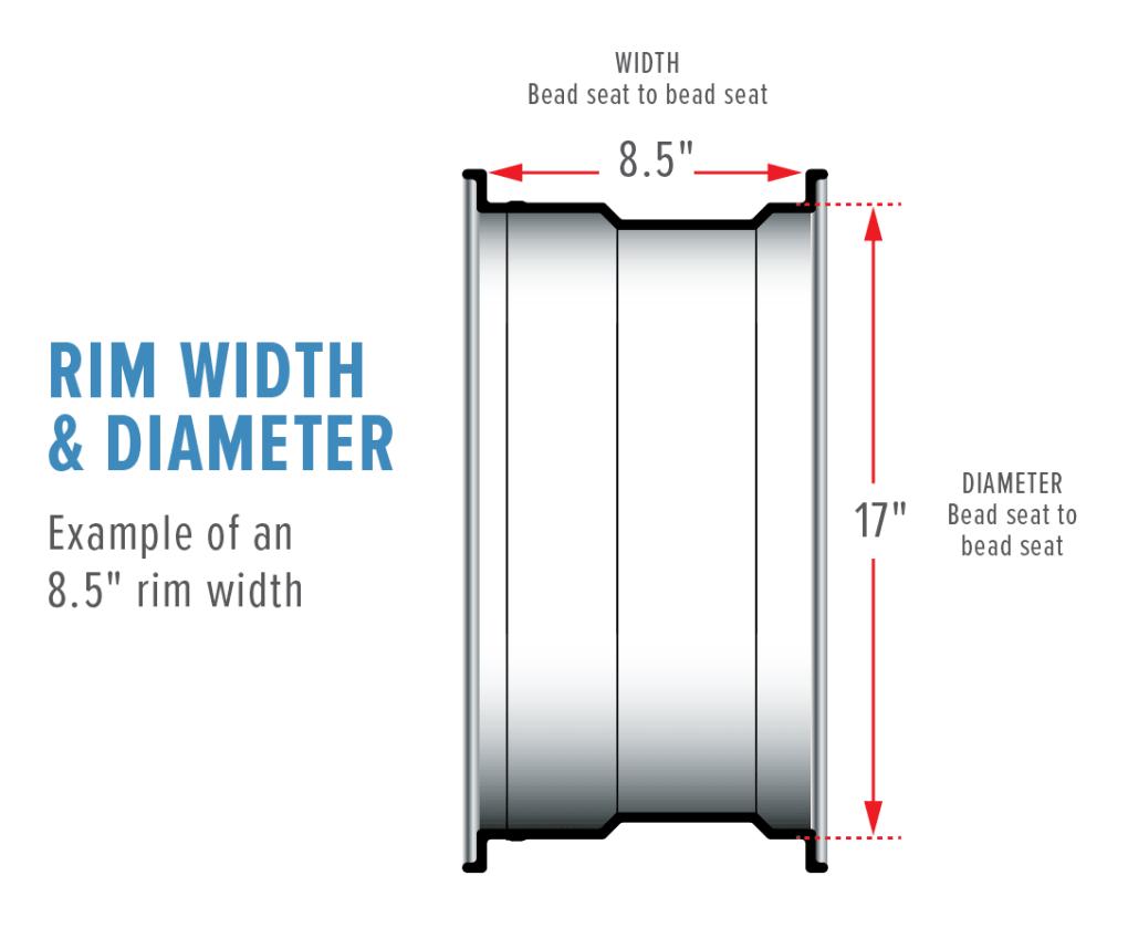 RIM Width & Diameter