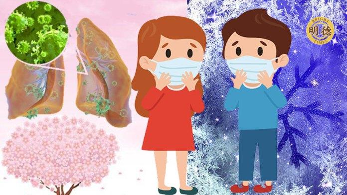 著名中醫師:冬春季節瘟疫對準了青壯年?(明德合成)