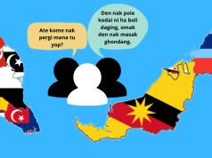 Teka perkataan dalam loghat negeri di Malaysia