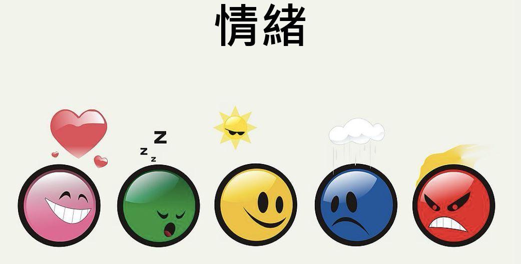 情緒管理有四種方法 - 真圓靈性成長中心