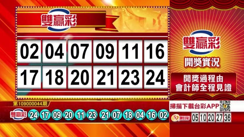 雙贏彩中獎號碼》第109000044期 民國109年2月20日