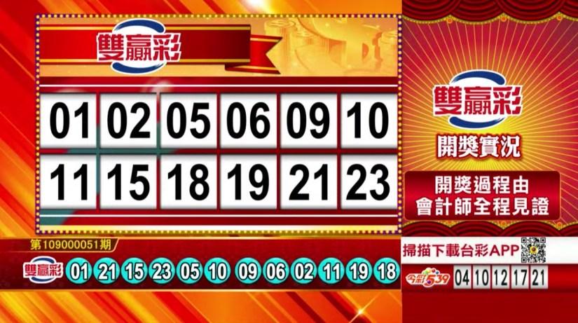 雙贏彩中獎號碼》第109000051期 民國109年2月28日