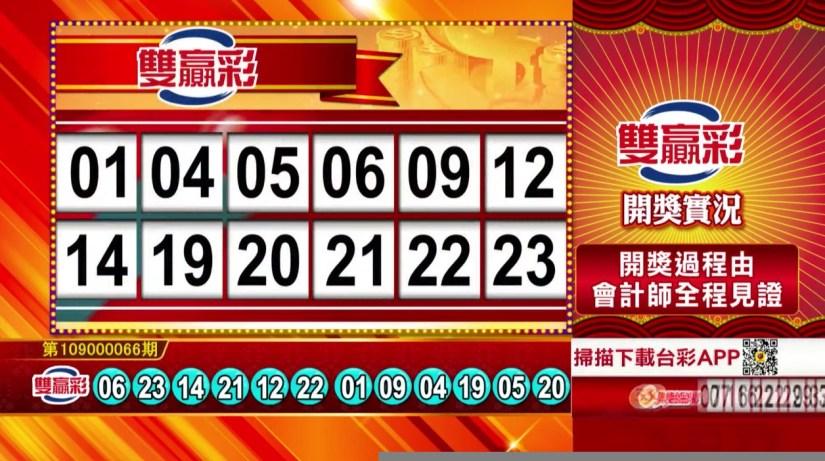 雙贏彩中獎號碼》第109000066期 民國109年3月17日