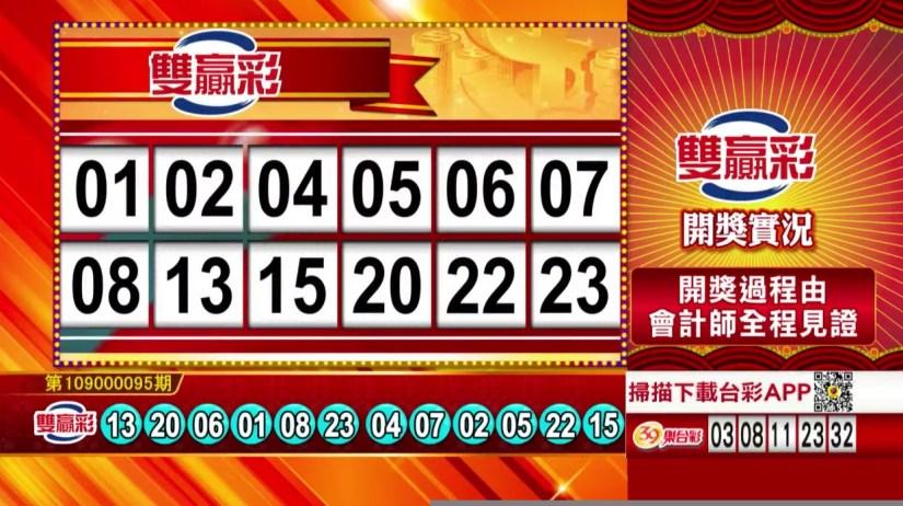 雙贏彩中獎號碼》第109000095期 民國109年4月20日 《#雙贏彩 #樂透彩開獎號碼》