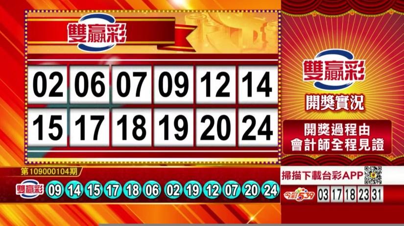 雙贏彩開獎號碼》第109000104期 民國109年4月30日 《#雙贏彩 #樂透彩中獎號碼》
