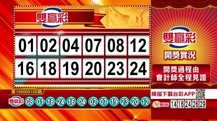 雙贏彩中獎號碼》第109000108期 民國109年5月5日 《#雙贏彩 #樂透彩開獎號碼》