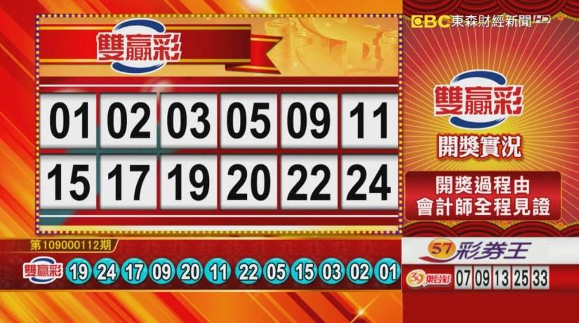 雙贏彩開獎號碼》第109000112期 民國109年5月9日 《#雙贏彩 #樂透彩中獎號碼》