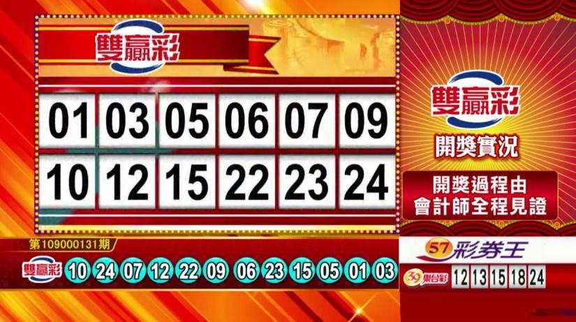 雙贏彩中獎號碼》第109000131期 民國109年6月1日 《#雙贏彩 #樂透彩開獎號碼》