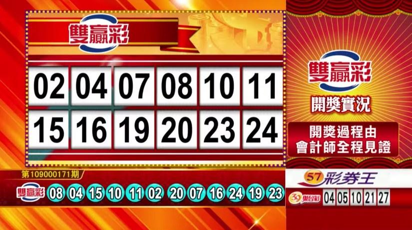 雙贏彩中獎號碼》第109000171期 民國109年7月17日 《#雙贏彩 #樂透彩開獎號碼》