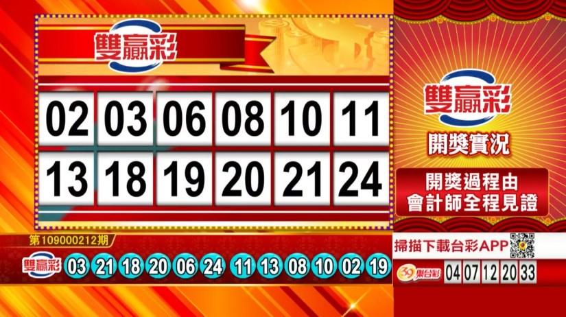 雙贏彩中獎號碼》第109000212期 民國109年9月3日 《#雙贏彩 #樂透彩開獎號碼》