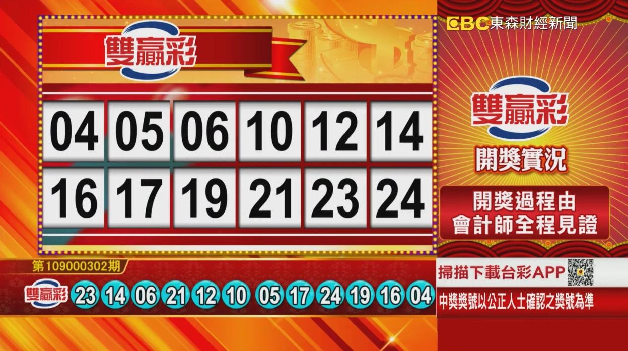 💰雙贏彩中獎號碼💰第109000302期 民國109年12月17日 《#雙贏彩 #樂透彩開獎號碼》