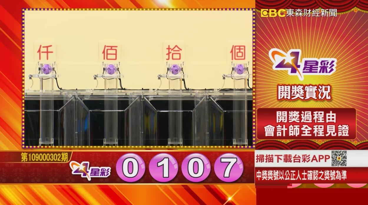 💰4星彩中獎號碼💰第109000302期 民國109年12月17日 《#4星彩 #樂透彩開獎號碼》