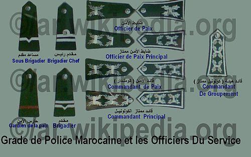 قائمة الرتب العسكرية للقوات المسلحة المغربية ويكيبيديا
