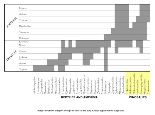 https://i2.wp.com/upload.wikimedia.org/wikipedia/commons/0/00/Triassic-jurassic_boundary.jpg?resize=500%2C373&ssl=1