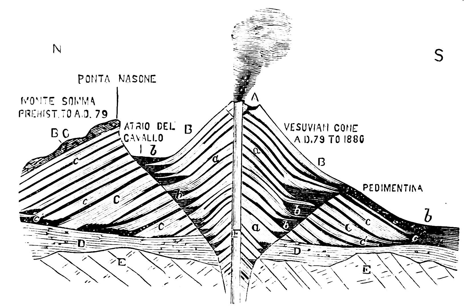 File Psm V19 D060 Cone Of Eruption Over Time Of Vesuvius