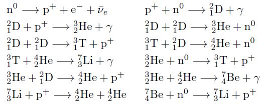 Afbeeldingsresultaat voor nucleosynthese van de elementen