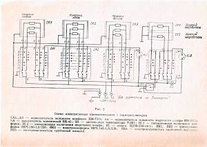 File:Wiring diagram of USSR electric stoveJPG