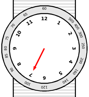 File:Analog watch tachymeter diagrampng  Wikimedia Commons