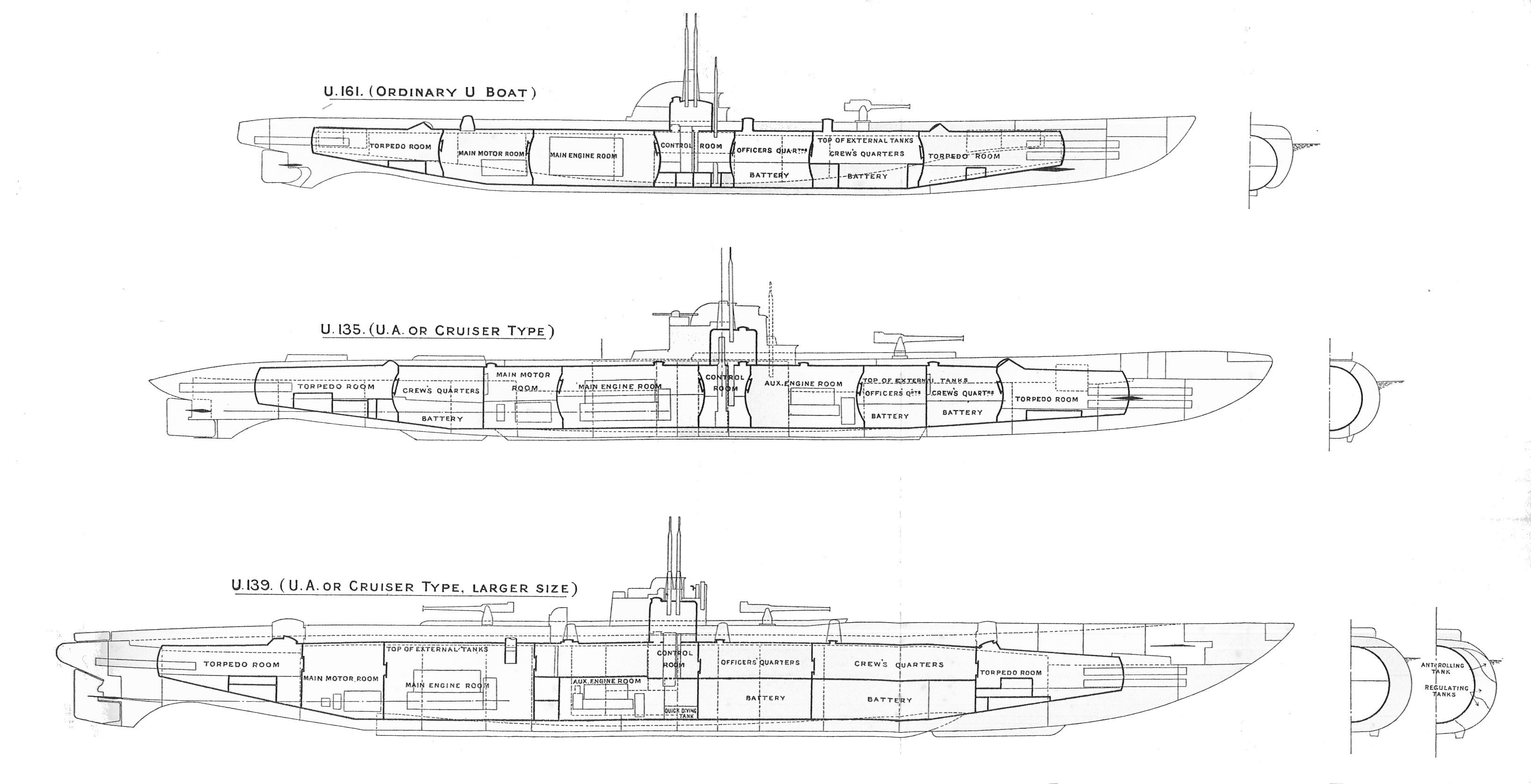 File German U Boats Outlines Compared Warships To Day