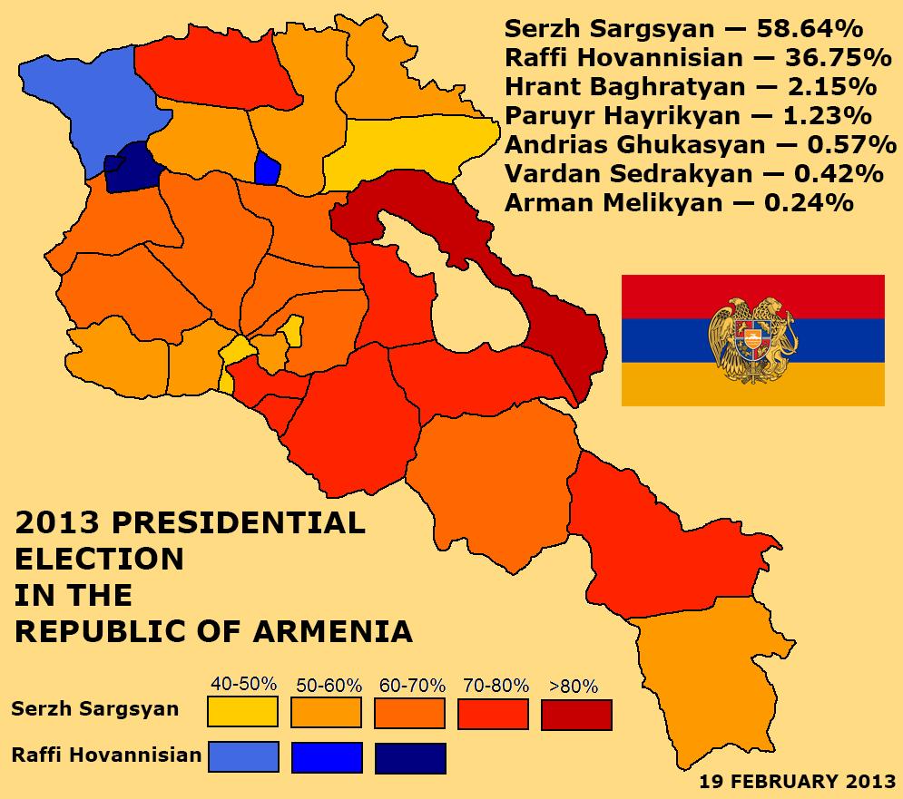 Armenian presidential election
