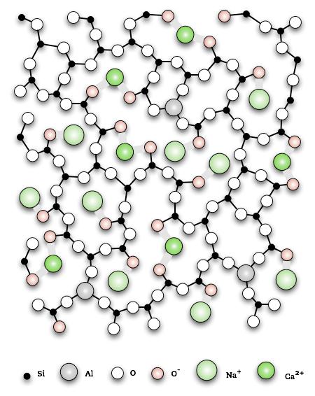Kalk-Natron-Glas 2D, por 127.0.0.l en Wikimedia Commons. Liberado bajo una licencia CC 3.0 By-Sa.