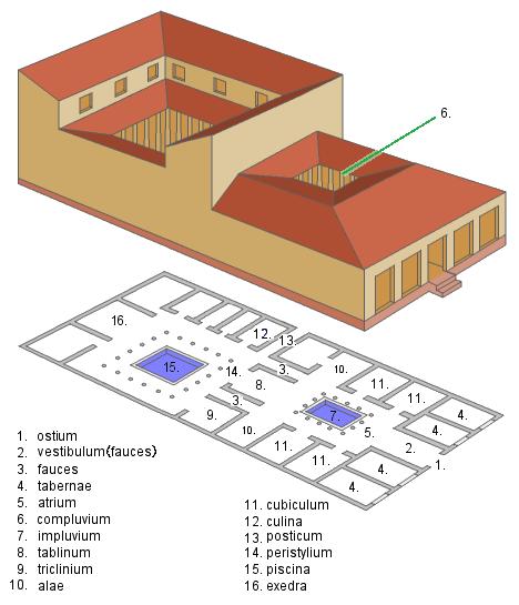 Domus, una vivienda romana unifamiliar de personas pudientes