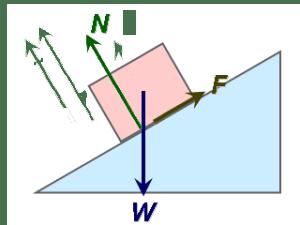 Koeficijent trenja  Wikipedia