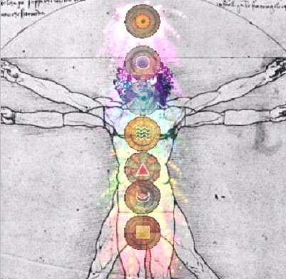 https://i2.wp.com/upload.wikimedia.org/wikipedia/commons/1/14/7_Chakras.JPG