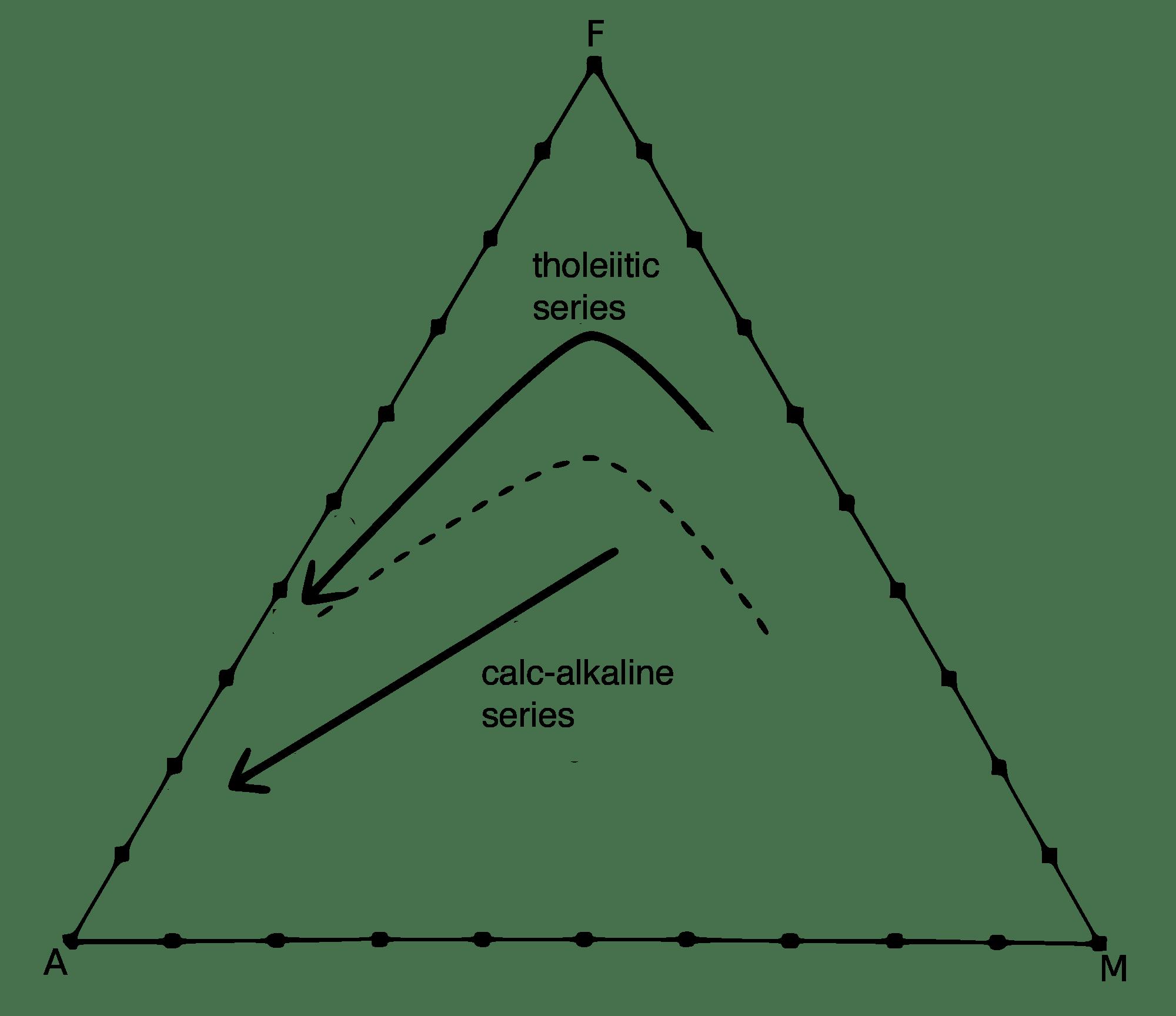 Tholeiitic Basalt