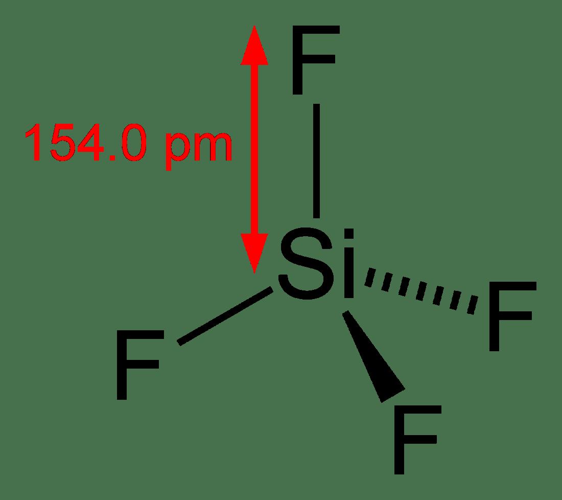 File Silicon Tetrafluoride 2d Dimensions