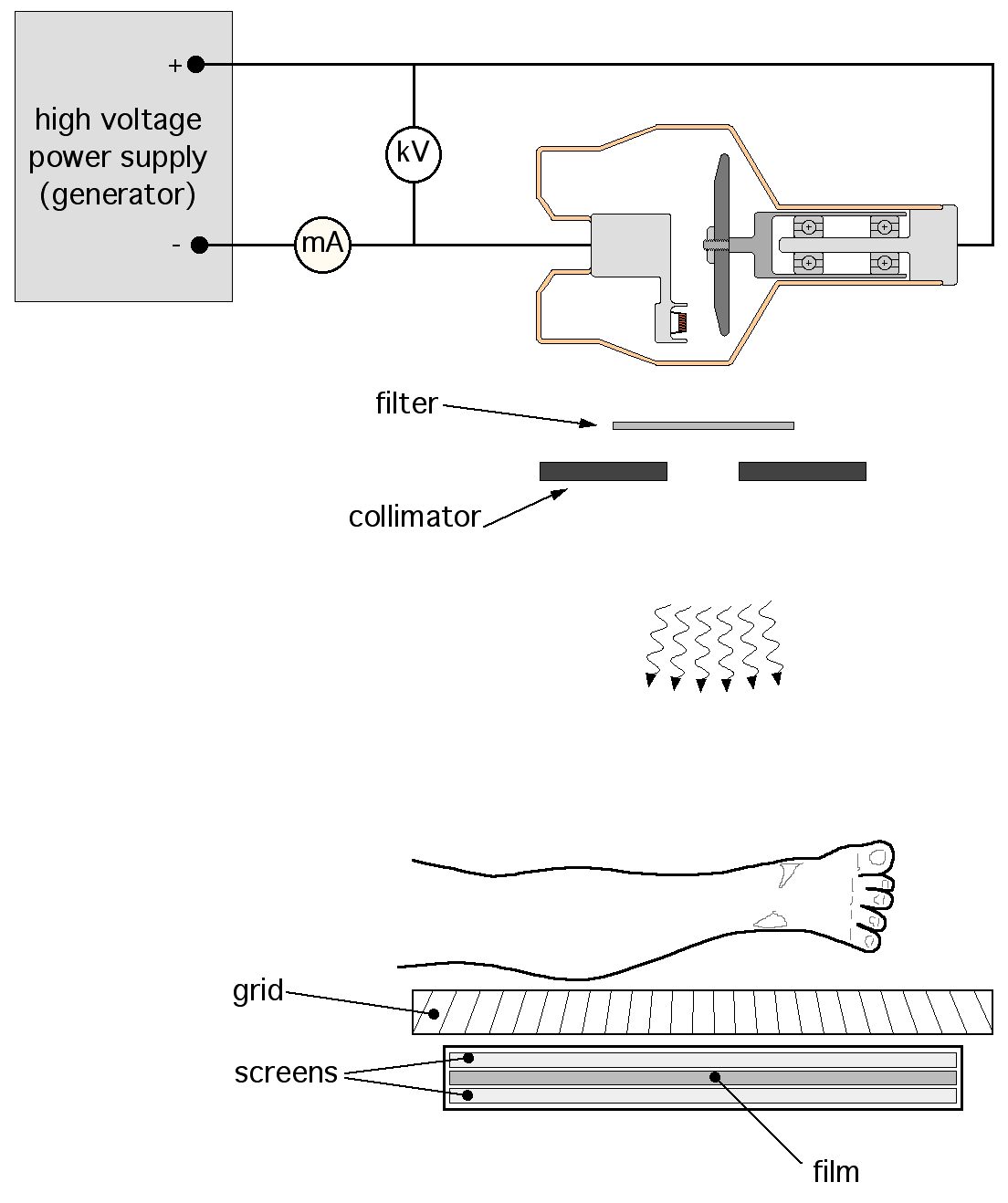 File X Ray Tube Schematic