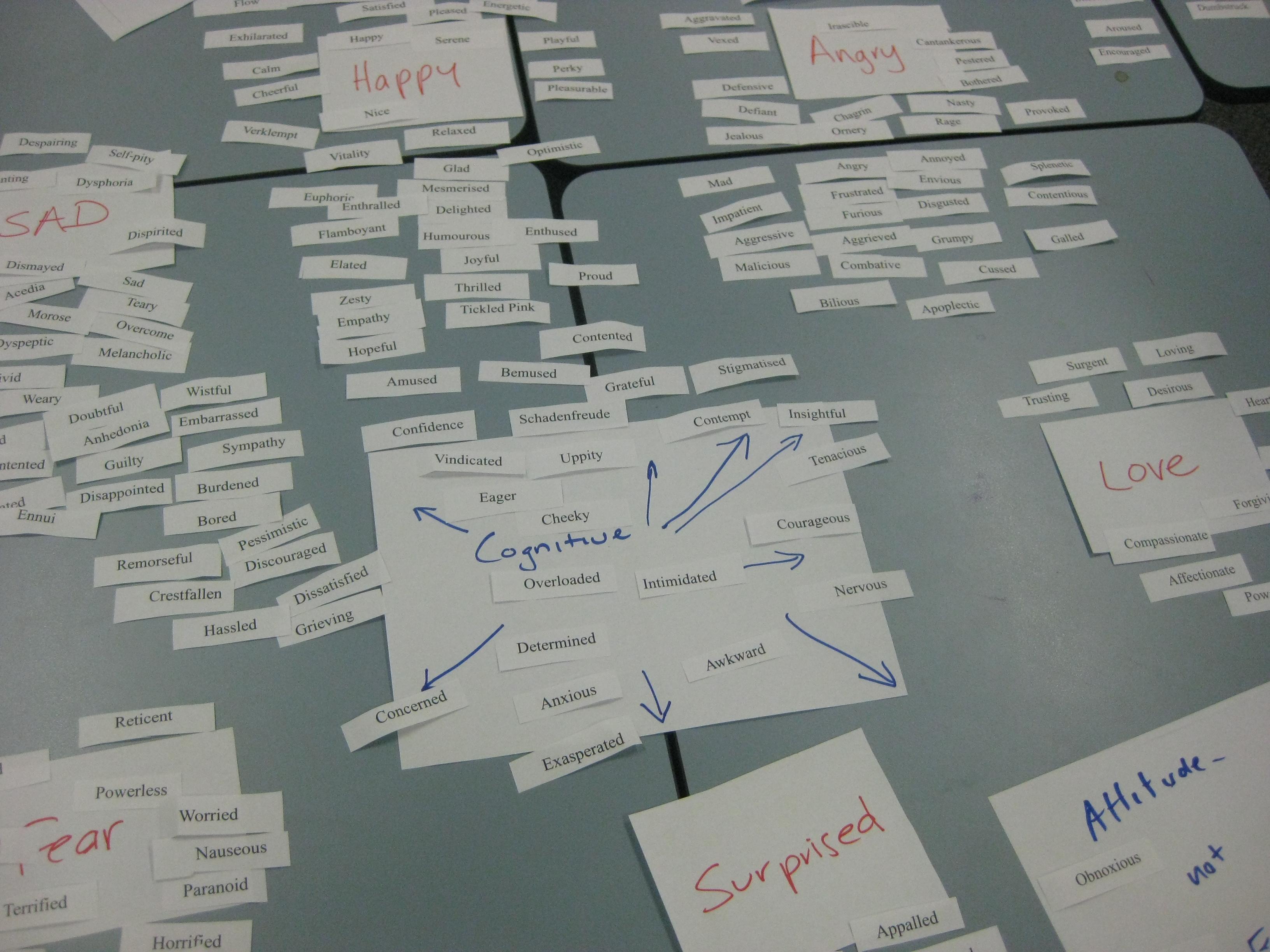File Emotion Q Sort Group 1 10