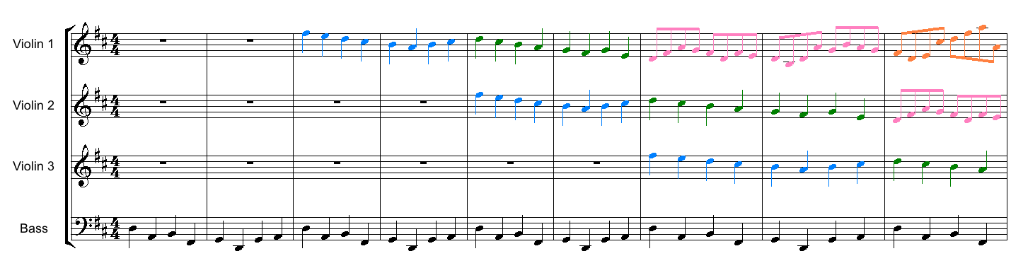https://i2.wp.com/upload.wikimedia.org/wikipedia/commons/1/16/Pachelbel-canon-colors.png
