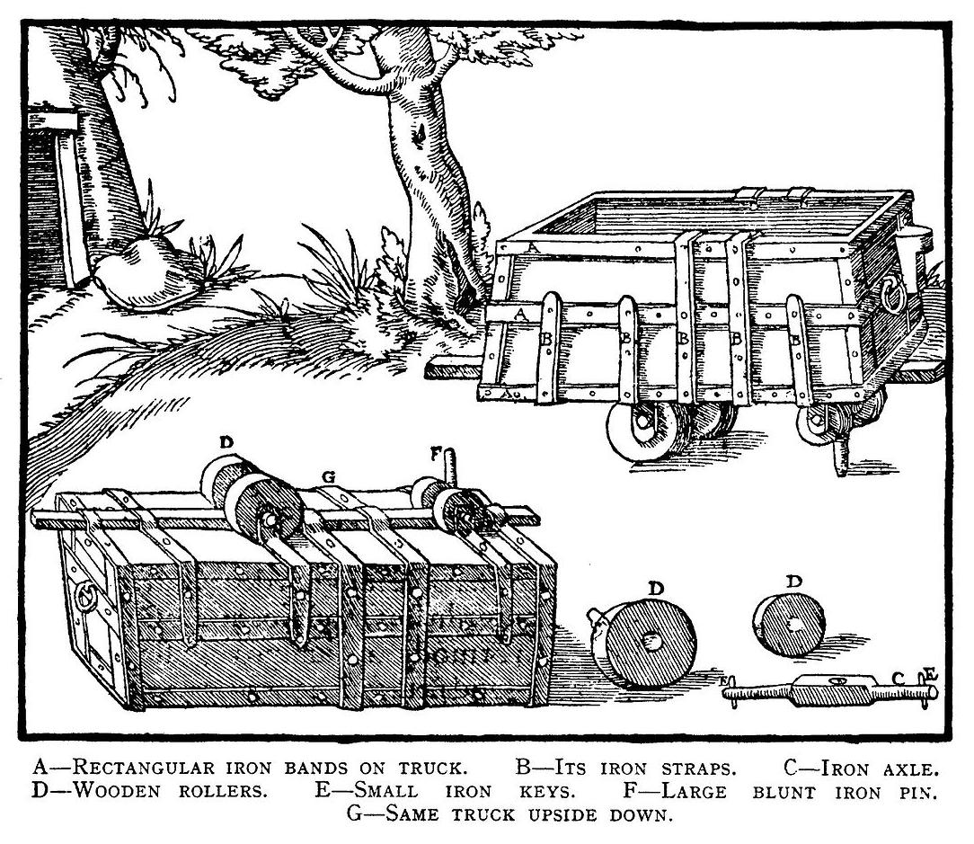 File Leitnagel Hund Mining Cart