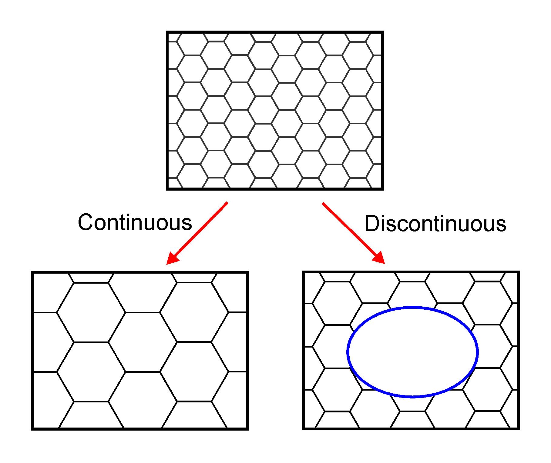 Grain Boundary Wikipedia