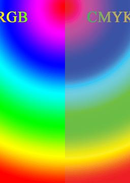 RGB and CMYK comparison