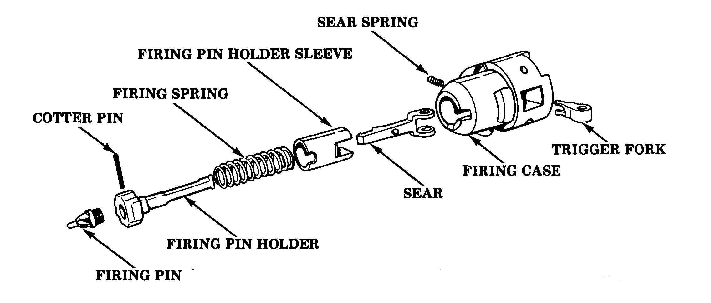 Breech Mechanism