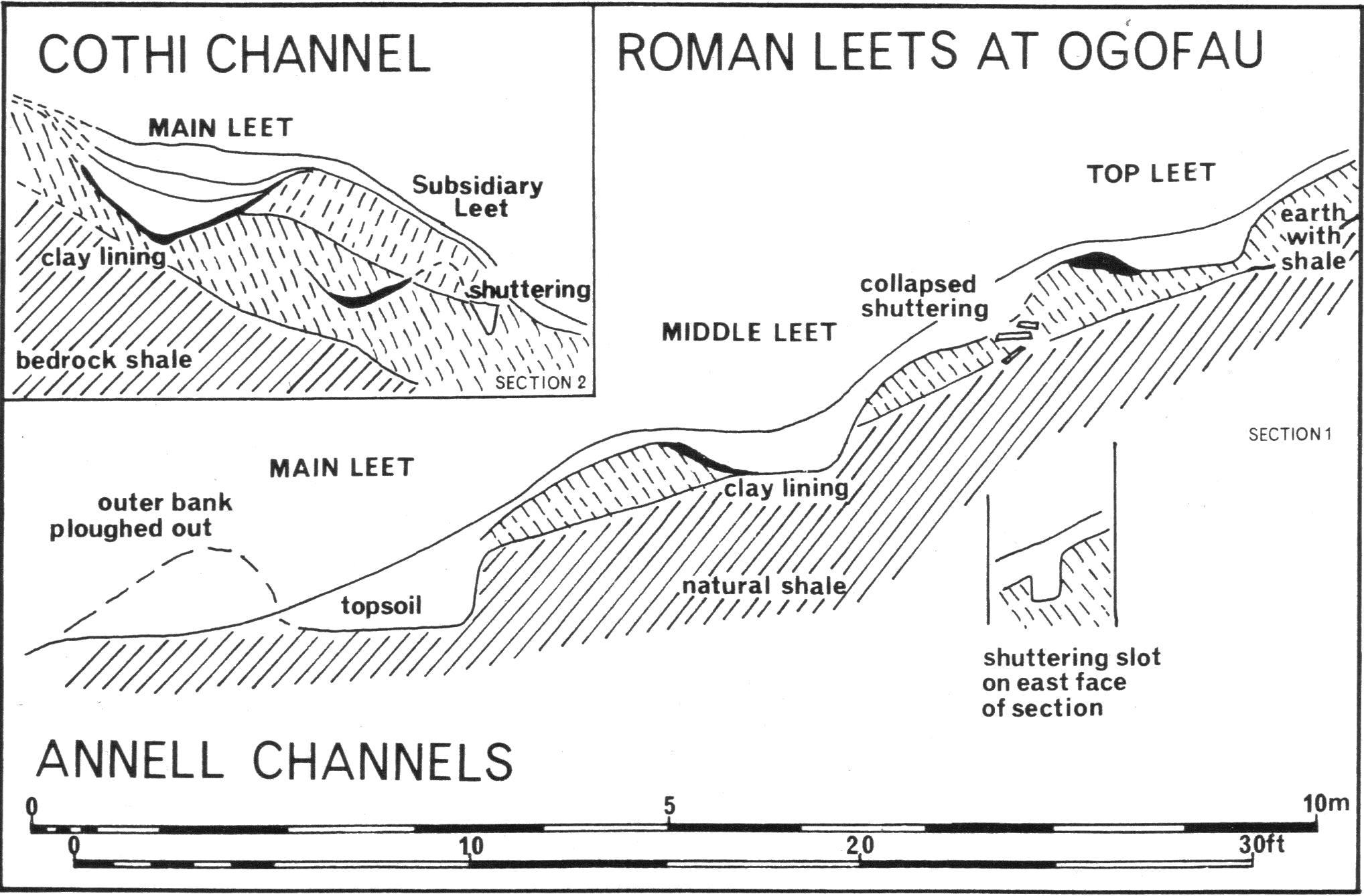 Roman Aqueduct Mannaismaya Adventure S Blog
