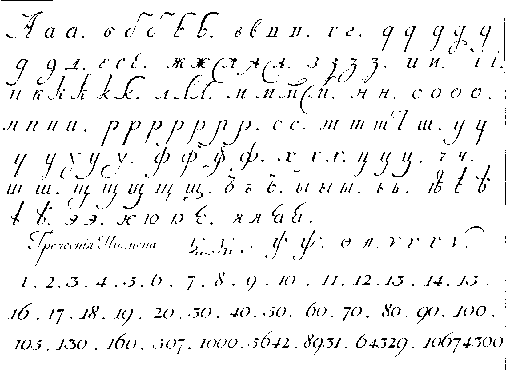 File Cyrillic Handwriting Orfelin