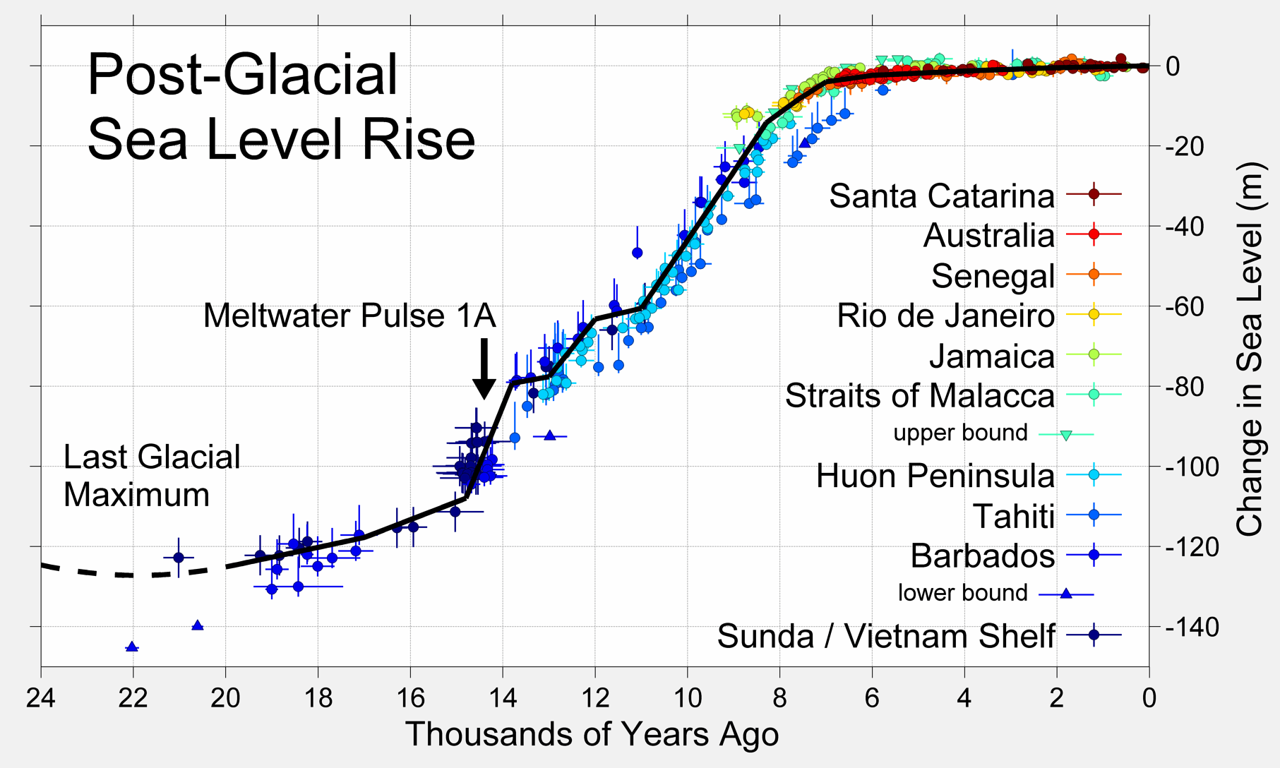 File:Post-Glacial Sea Level.png