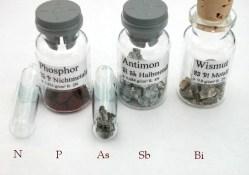 nitrogen phosphorous Antimonium bismuth Arsenicum