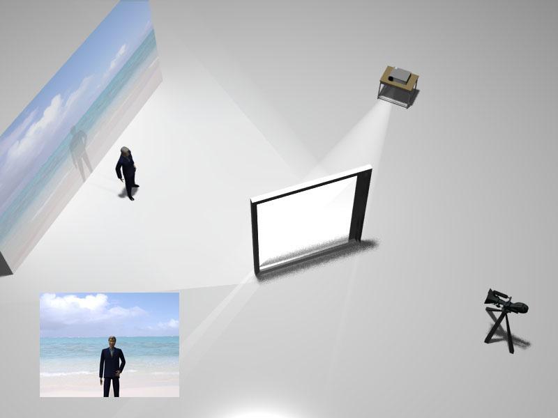 Resultado de imagem para front projection unit camera