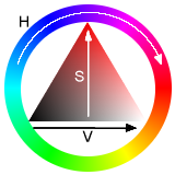 HSV color space as a color wheel
