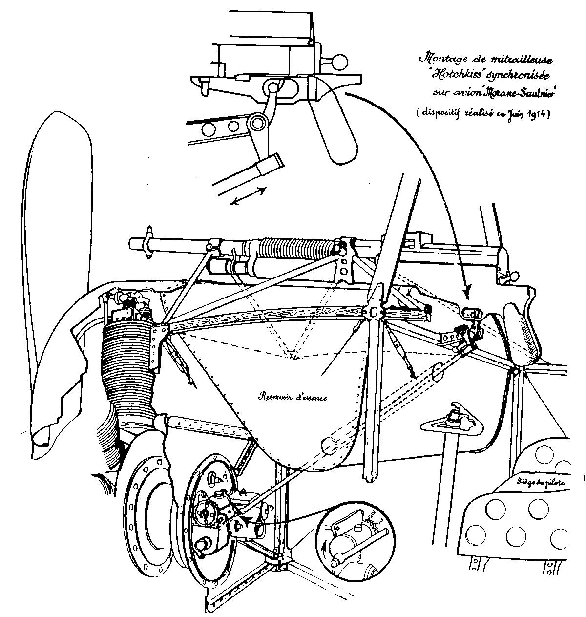 Saulnier Machine Gun Synchronisation Patent