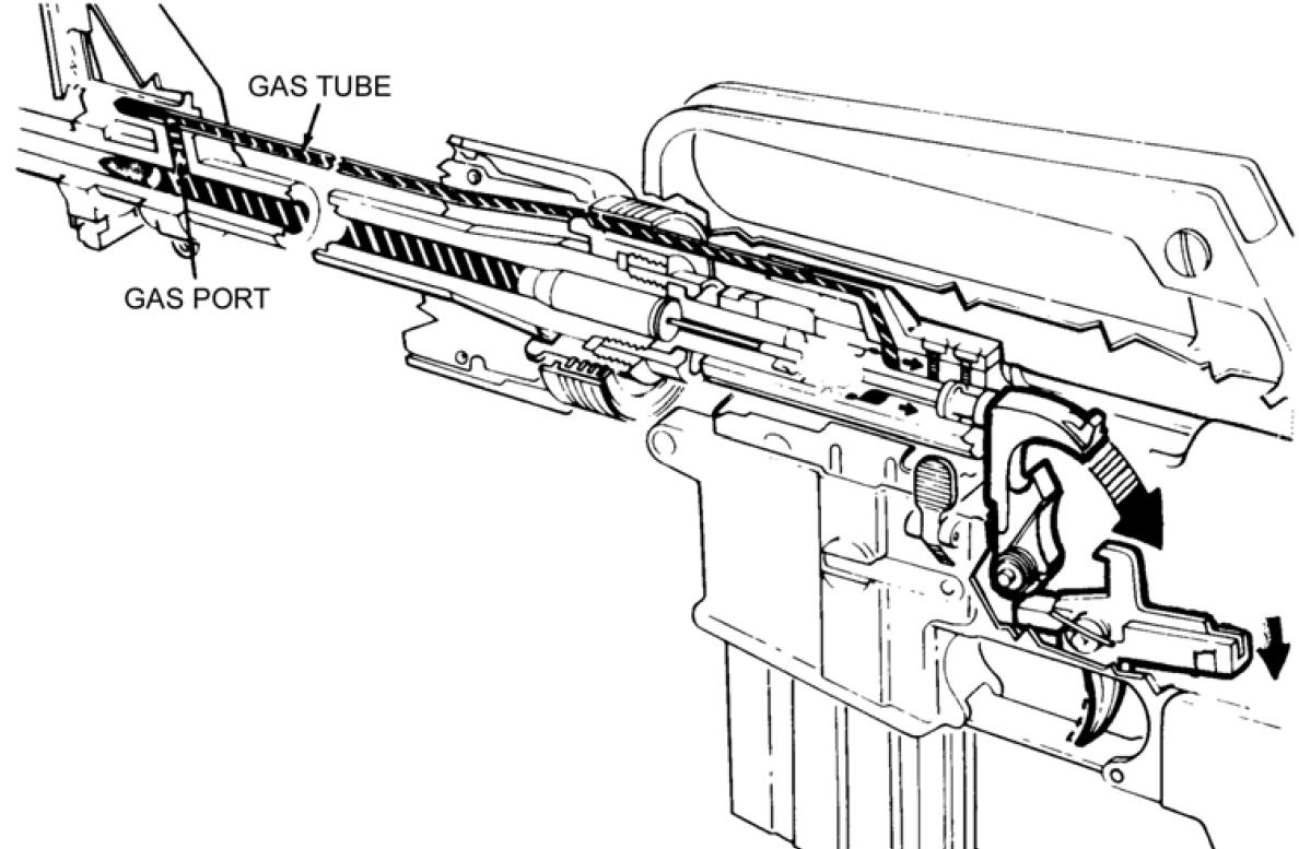 File M16 Rifle Firing Fm 23 9 Fig 2 7