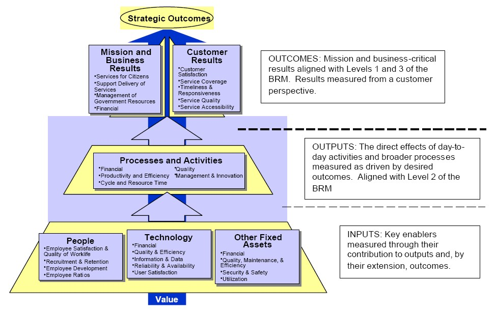 Enterprise Information Security Policy Definition