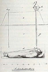 https://i2.wp.com/upload.wikimedia.org/wikipedia/commons/2/2b/Safetycoffin.jpg?resize=167%2C250&ssl=1